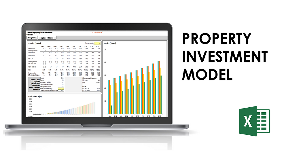 Property investment model