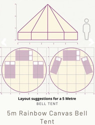 5 Metre Bell Tent Layout