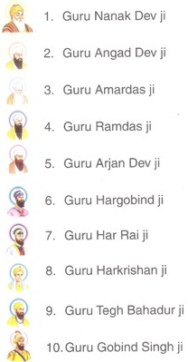 10 Sikh Gurus.png