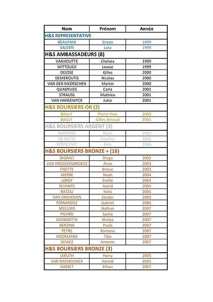 BOURSIERS 2020 GP 7 COMPLET-page-003.jpg