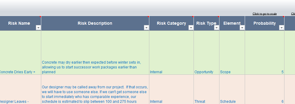 The Risk Register
