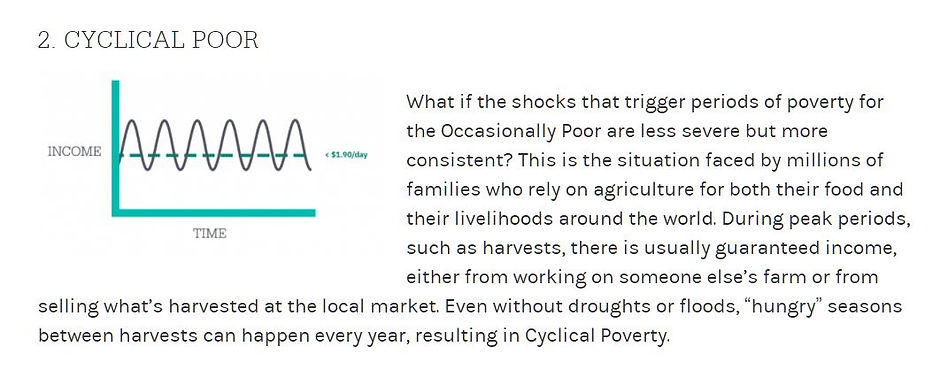 2 Cyclical Poor.JPG