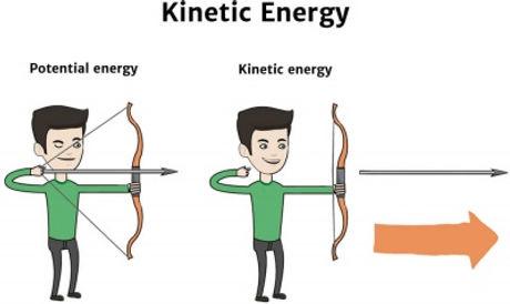kinetic-diagram_400_resize_q95.jpg