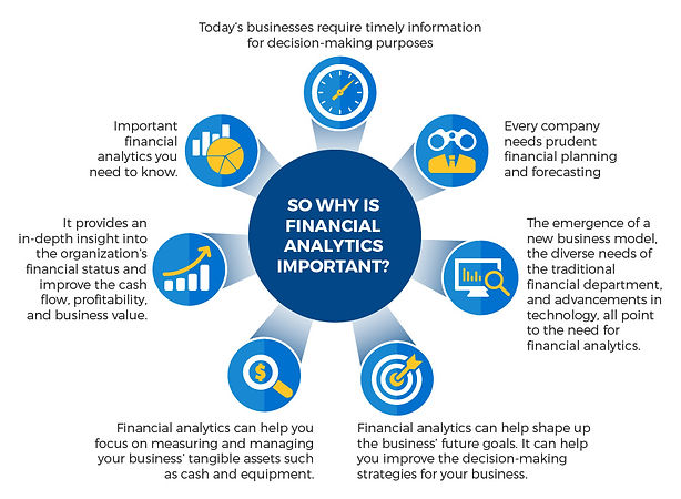 blog_item_what-is-financial-analytics-wh