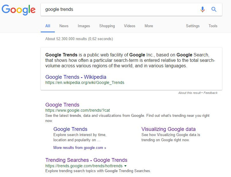 Wikipedia owns the featured snippet for the query google trends