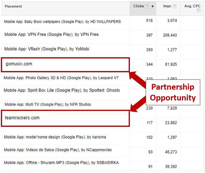 Leverage AdWords data to streamline deals