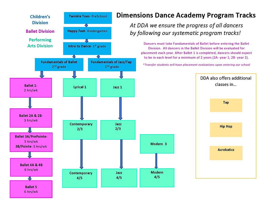 Program Tracks-page0001.jpg