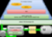 ArduROS-stack.png