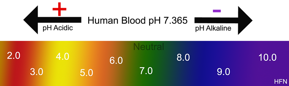 Final-pH-scale.png