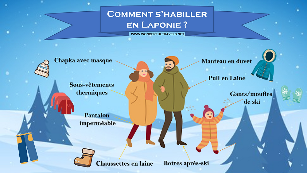 comment s'habiller en laponie, finlande, norvege, suede, russie, grand froid, vetements, ski