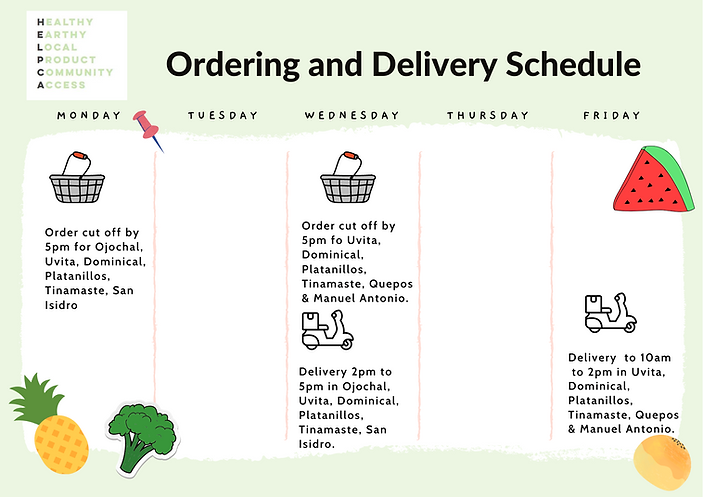 Weekly Ordering and Delivery Schedule (5