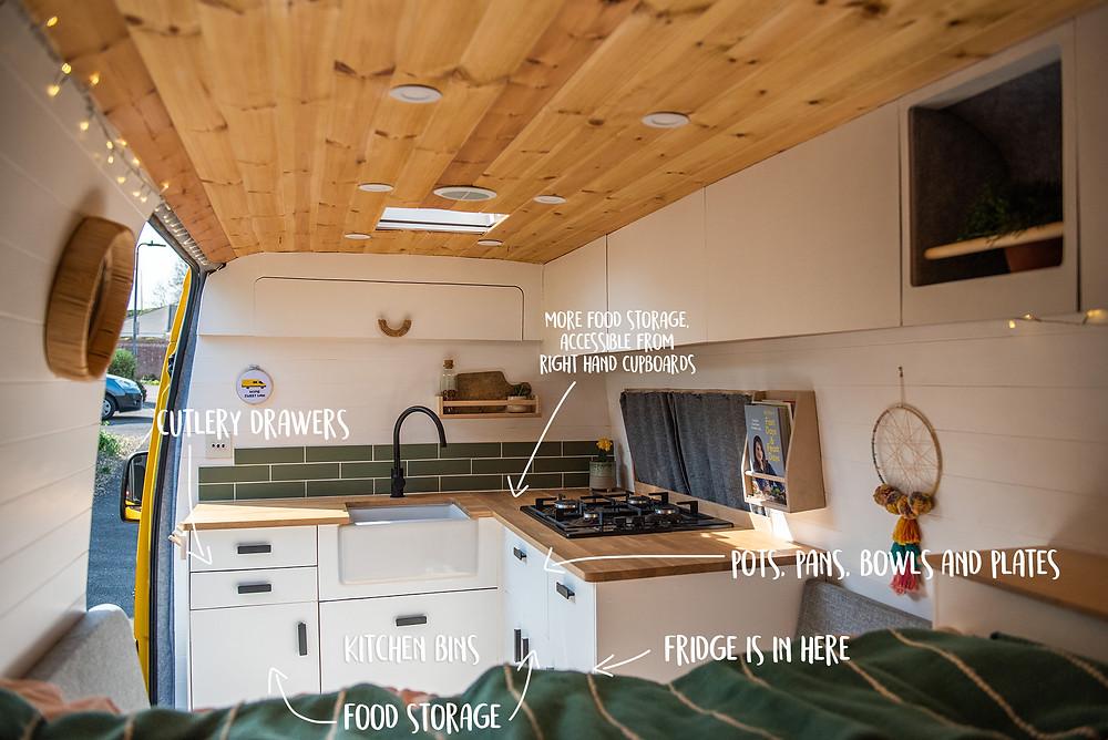 Layout design for a camper van conversion kitchen in a Mercedes Sprinter