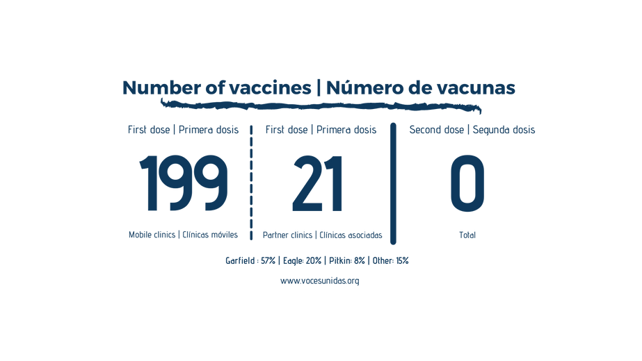 www.vocesunidas.org_vacuna-10.png