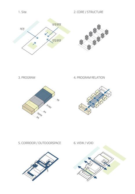 다이어그램-01.jpg