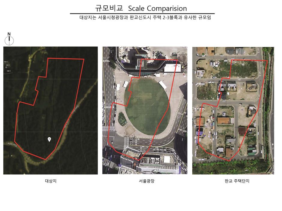 Scale-comparision.jpg