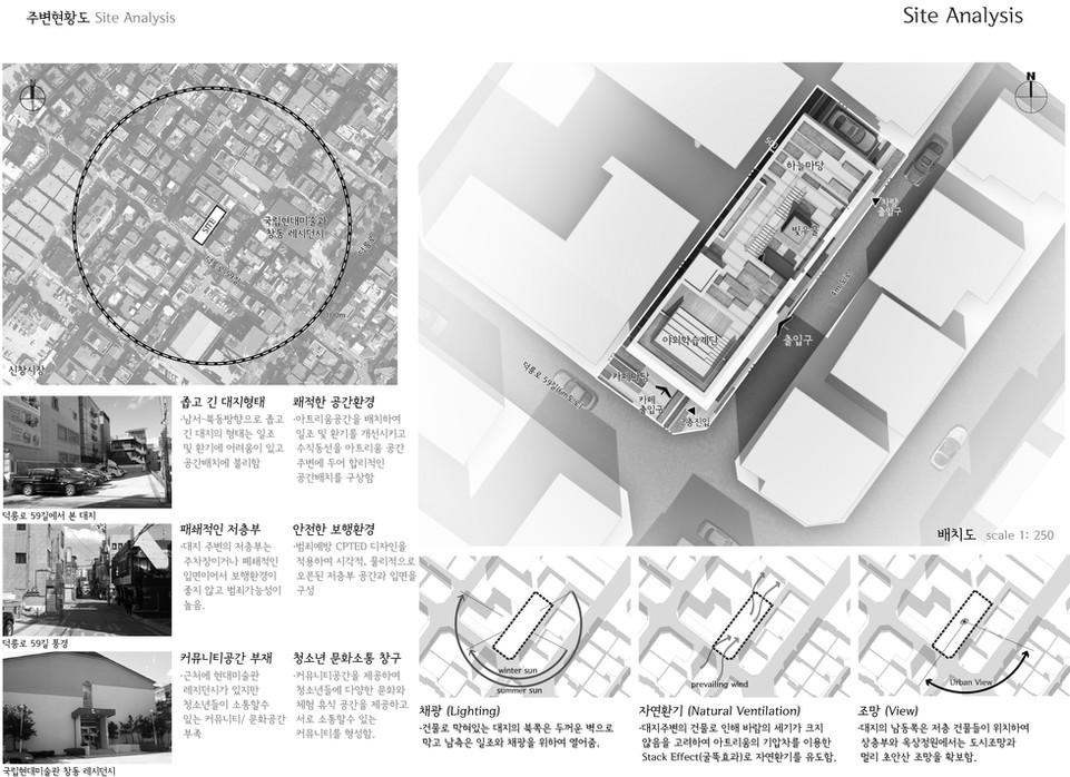 site-analysis.jpg