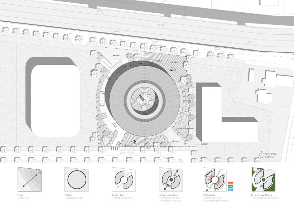 배치도-및-컨셉다이어그램.jpg