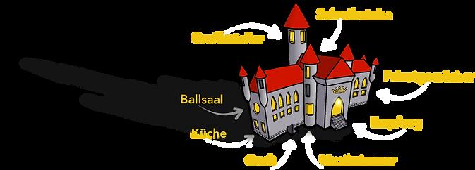 Schloss21-Empfang-Mob.png