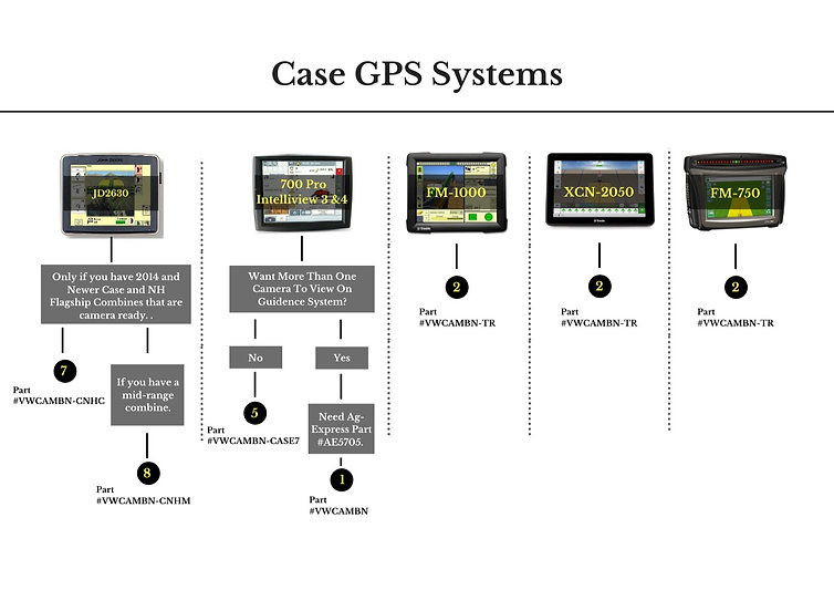 PNG%20Case%20GPS%20System%20Chart_edited