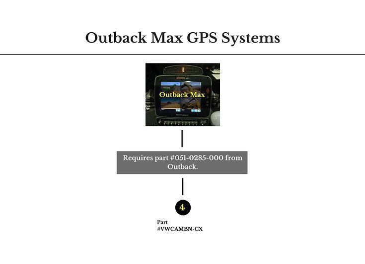 PNG%20Outback%20Max%20GPS%20System%20Cha