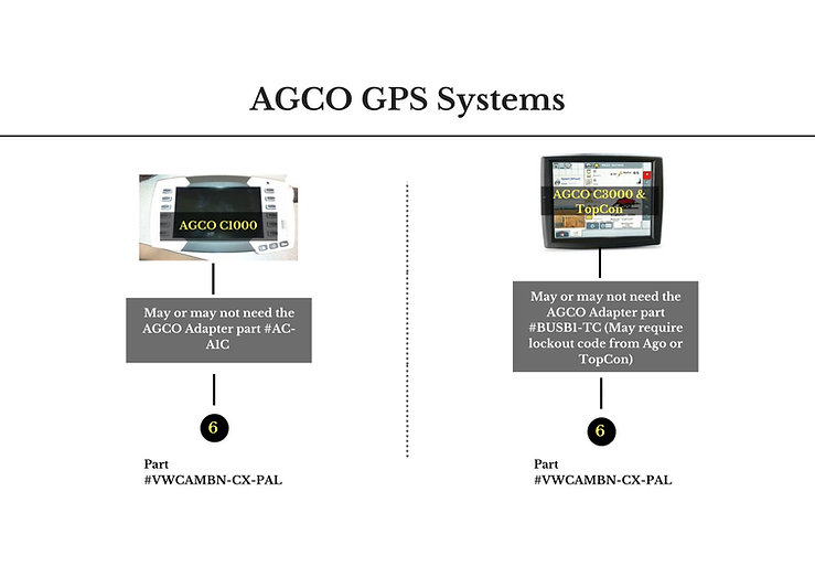 PNG%20AGCO%20GPS%20System%20Chart_edited