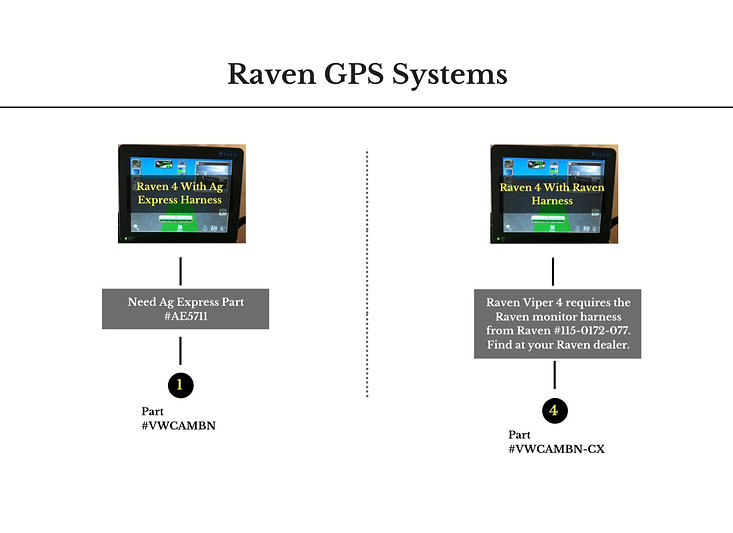 PNG%20Raven%20GPS%20System%20Chart_edite