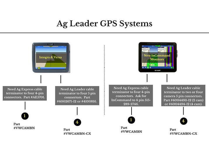 PNG%20Ag%20Leader%20GPS%20System%20Chart