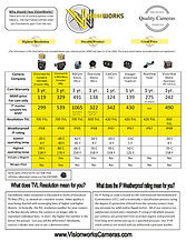 Wired Camera Specs and Comparison Chart