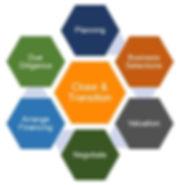 BizDeal - Buying Process v2.jpg