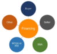 BizDeal - Financing v2.jpg