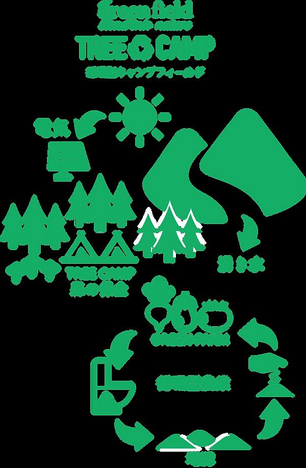 TREECAMP_cycle.png