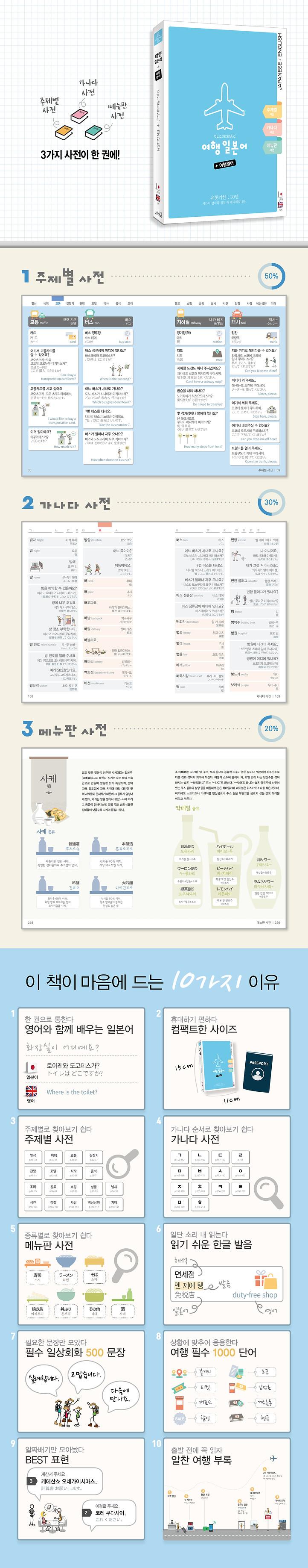 [광고]여행일본어_상세페이지_0920.jpg