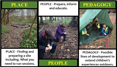 Place, People, Pedagogy 3