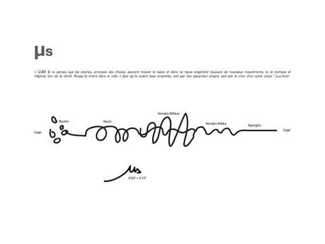 CE QUI EST, CE QUI ADVIENT Tentative (2)  une histoire possible d'Ensemble-Limite µs (attaque, corps, chute)