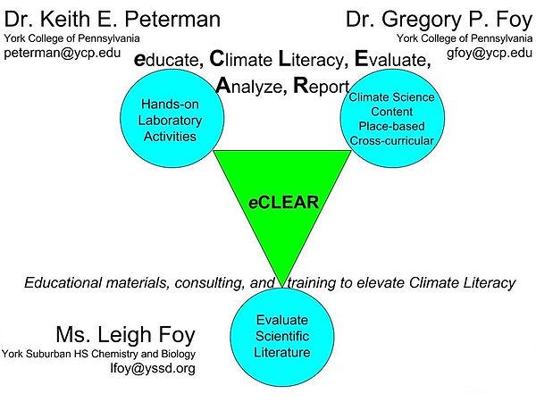 eCLEAR LogoV2.jpg