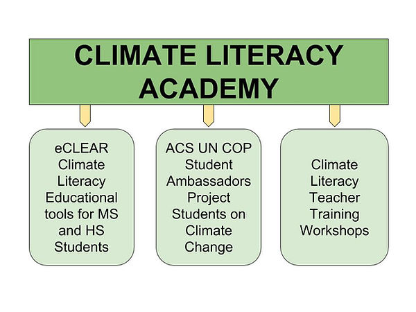 Climateliteracyacademy (1).jpg