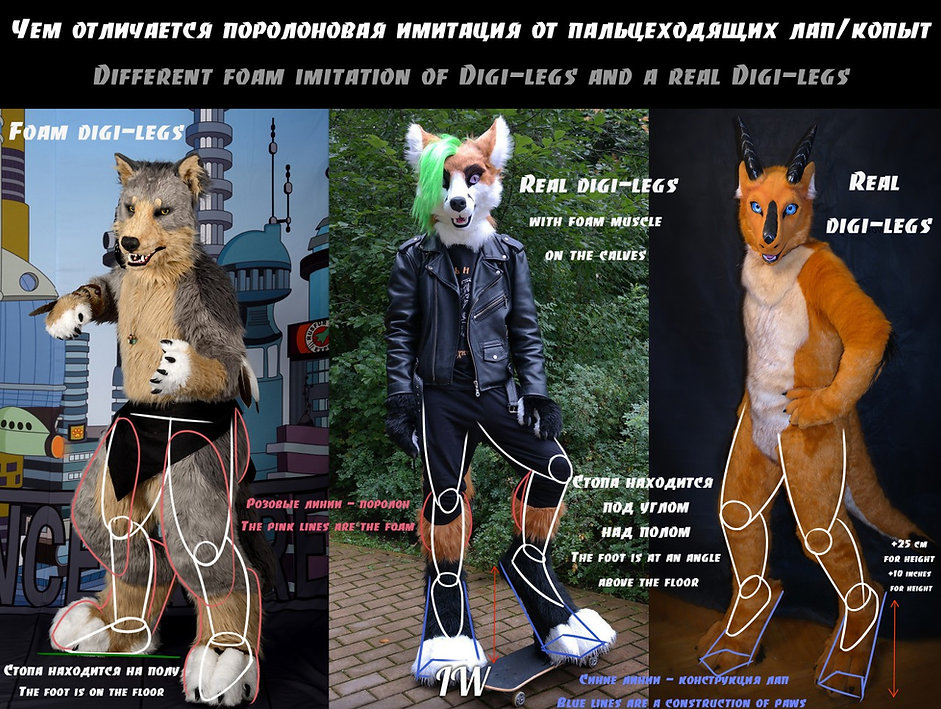 type of digilegs fursuit