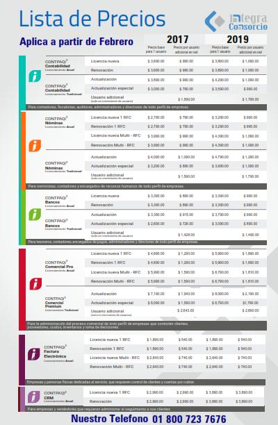software contable lista de precio