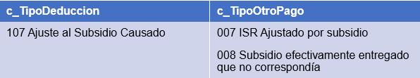 nomina subsidio nomipaq