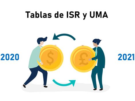 Tablas de ISR para 2021 y Unidad de Medida y Actualización (UMA) 2021