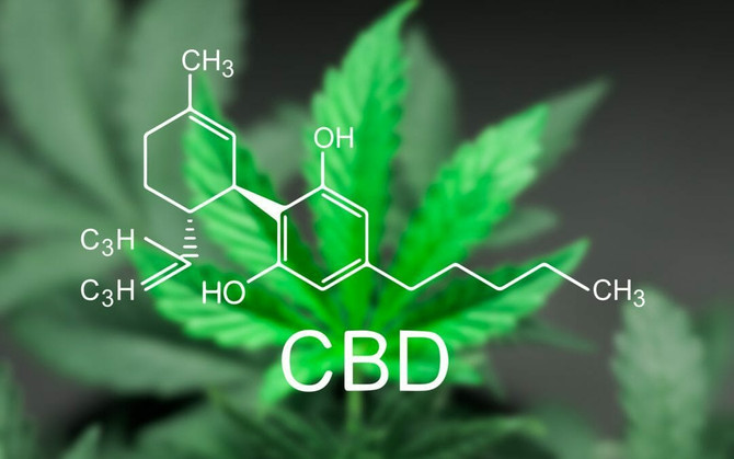 Why is CBD Illegal if it's Non-Intoxicating?