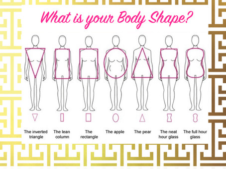 Free Dressing Tips for your Body Type