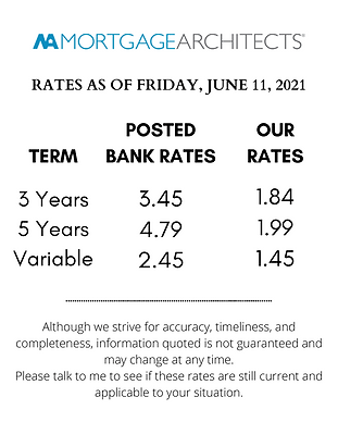 Weekly Rates 2021 (45).png