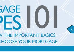 Mortgage Basics 101: Types & Rates