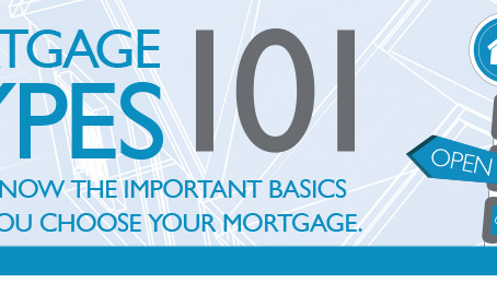 Mortgage Basics 101: Types & Rates