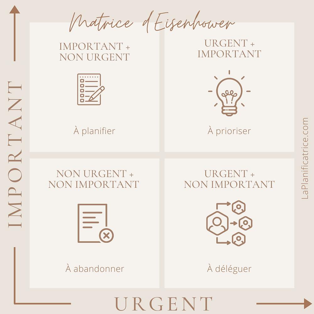 matrice-d-eisenhower-gestion-des-priorités
