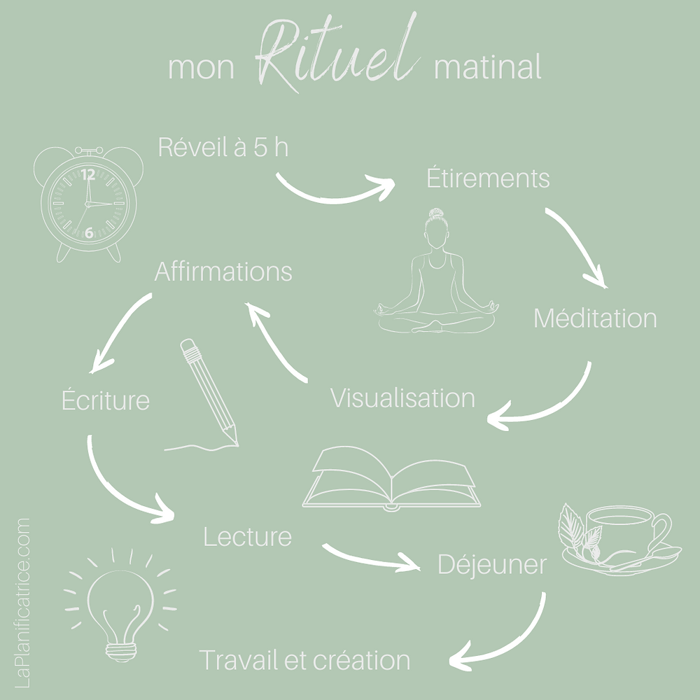 routine-matinale-miracle-morning