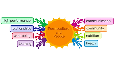 Permaculture-and-People.png