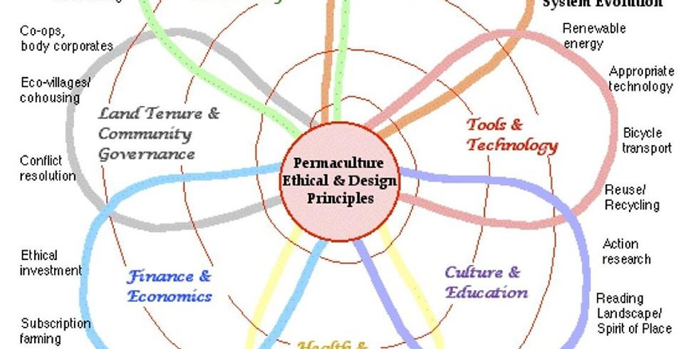 Philosophy, Design & Patterns