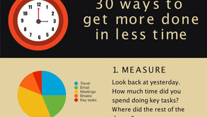 30 Powerful Time Management Tips (That Really Work)